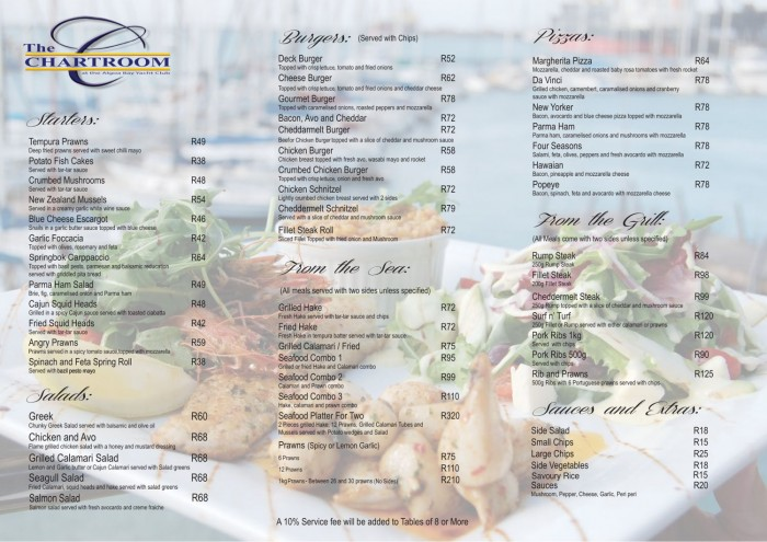 Chartroom Menu - click for larger image